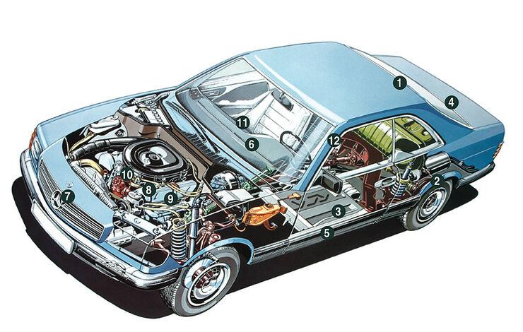 Phantomzeichnung - Schwachpunkte des Mercedes-Benz S-Klasse-Coupés der baureihe  W 126