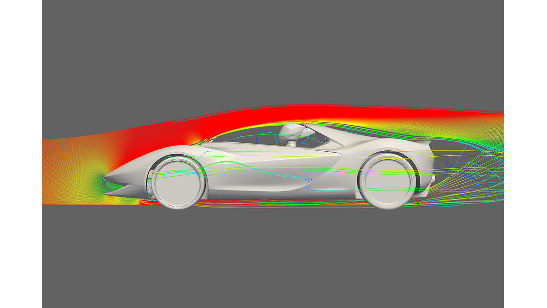 Pininfarina Sergio Concept, Aerodynamik