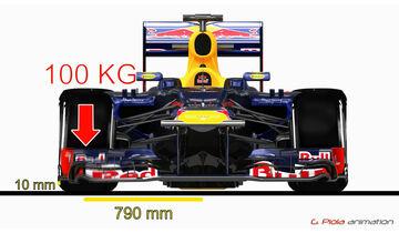 Piola Video F1 Reglement 2013