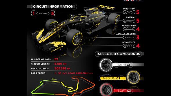 Pirelli-Factsheet - GP England 2019