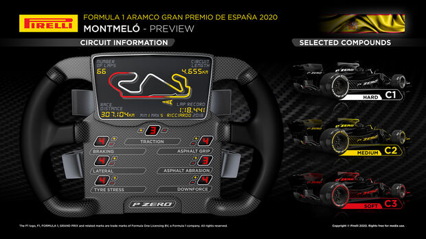 Pirelli - GP Spanien 2020