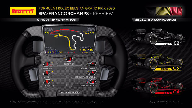 Pirelli-Grafik - GP Belgien 2020