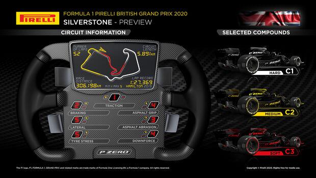 Pirelli-Grafik - GP England 2020 - Silverstone 1