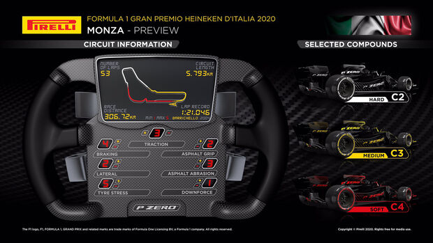 Pirelli Info-Grafik GP Italien 2020