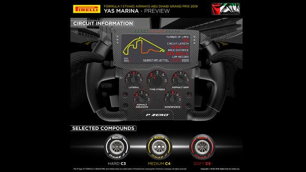 Pirelli - Infografik - GP Abu Dhabi 2019