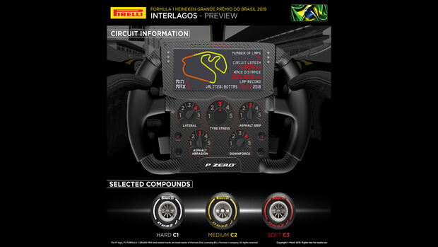 Pirelli Infografik - GP Brasilien 2019