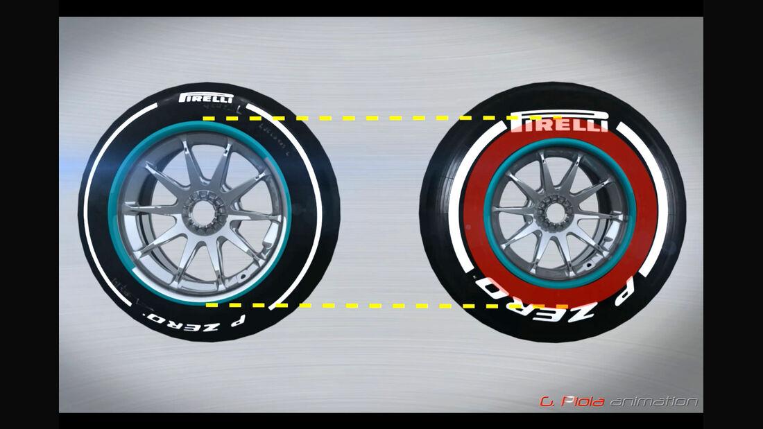 Pirelli-Reifen - 13 vs 18 Zoll - Piola Animation - F1 - 2015