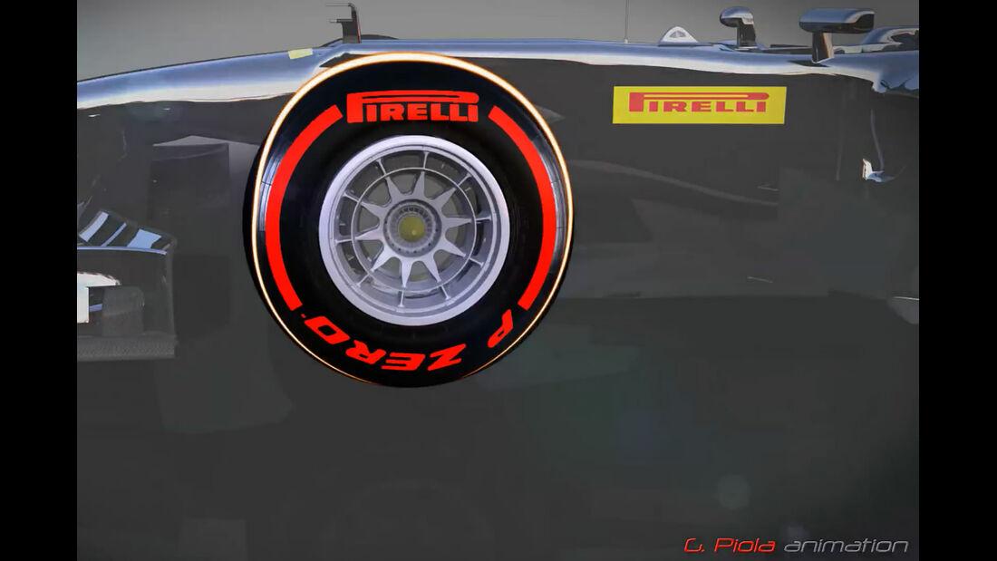 Pirelli Reifen 2013 - Piola F1 Technik-Video