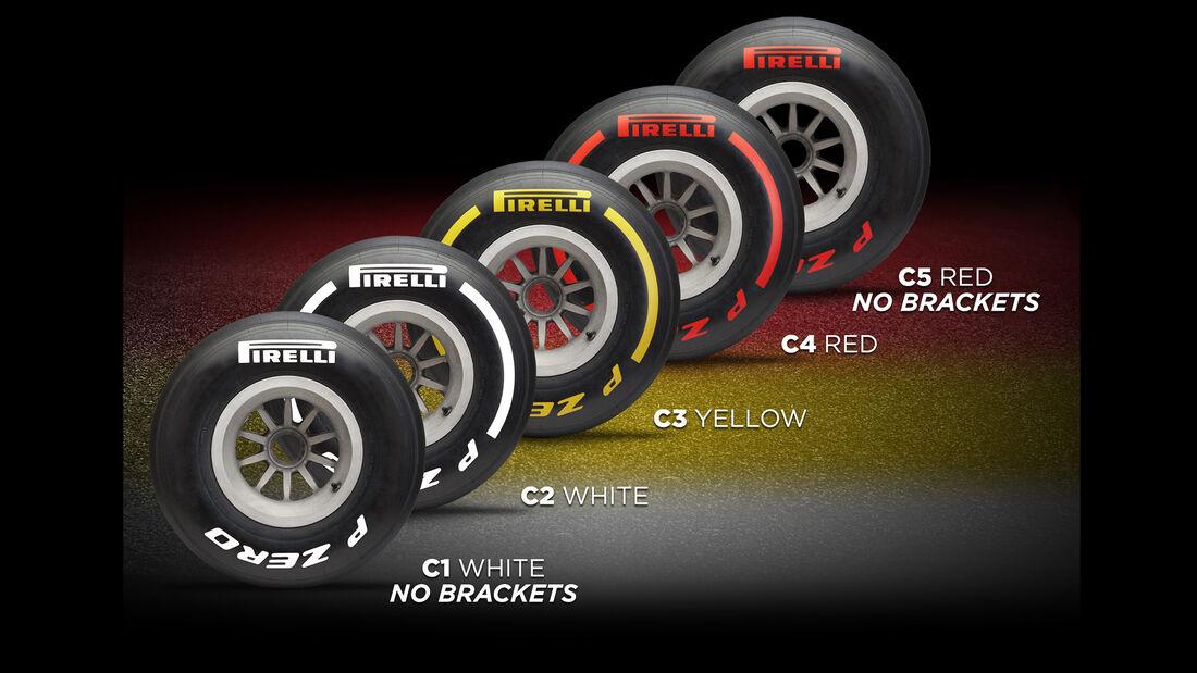 Pirelli - Reifen - Testfahrten 2019