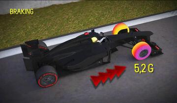 Pirelli-Video -  GP Korea 2013