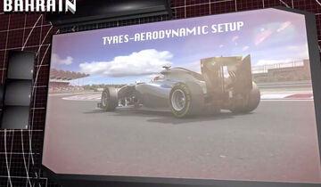 Pirelli Vorschau Bahrain Screenshot 2014