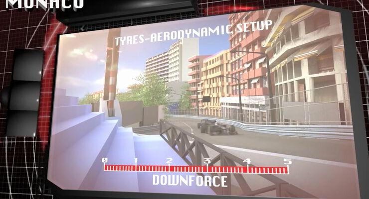 Pirelli Vorschau GP Monaco 2014 - Screenshot