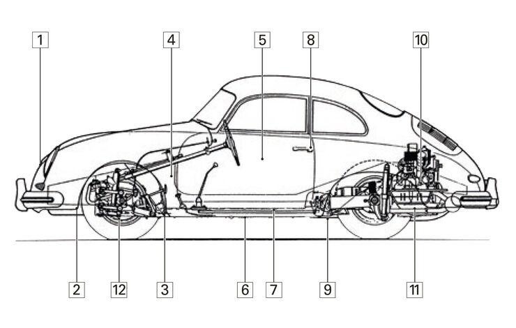 Porsche 356, Schwachstellen, Kaufberatung