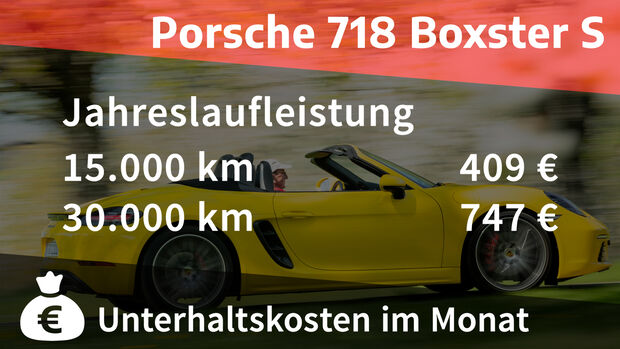 Porsche 718 Boxster Realverbrauch