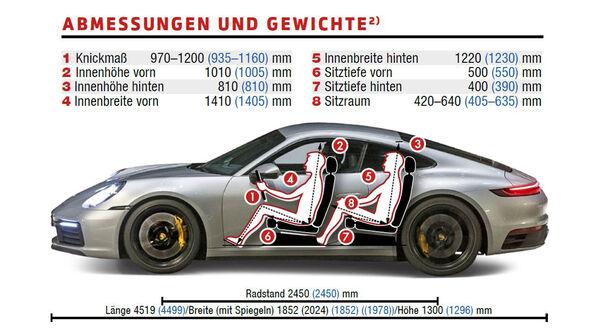 Porsche 911 991 Abmessungen Innenraum Karosserie