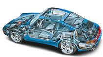 Porsche 911 993, Durchsicht
