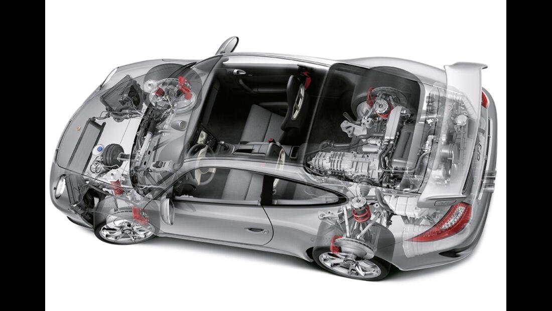 Porsche 911, Antrieb Heck
