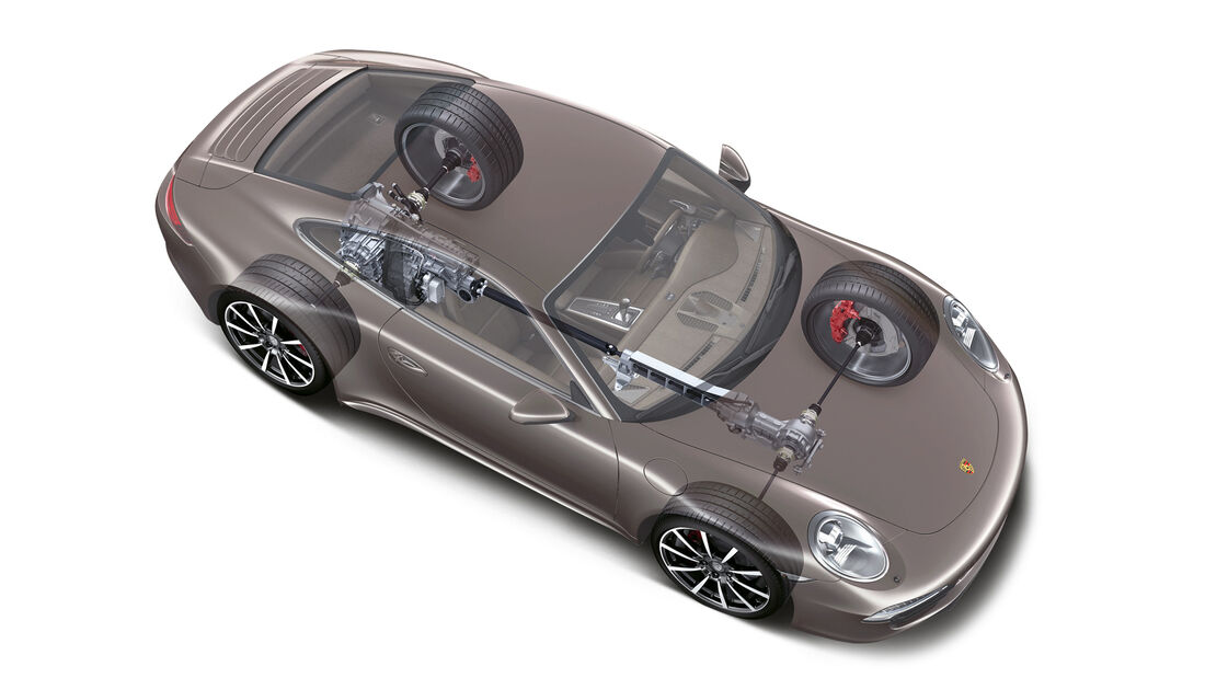 Porsche 911 Carrera S, Porsche 911 Carrera 4S, Allradantrieb