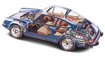 Porsche 911 G-Modell, Durchsicht