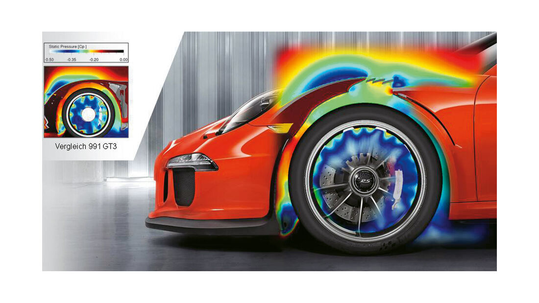 Porsche 911 GT3 RS, Aerodynamik