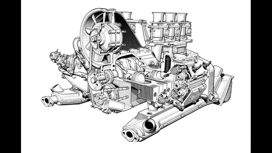 Porsche 911, Grafik, Motor