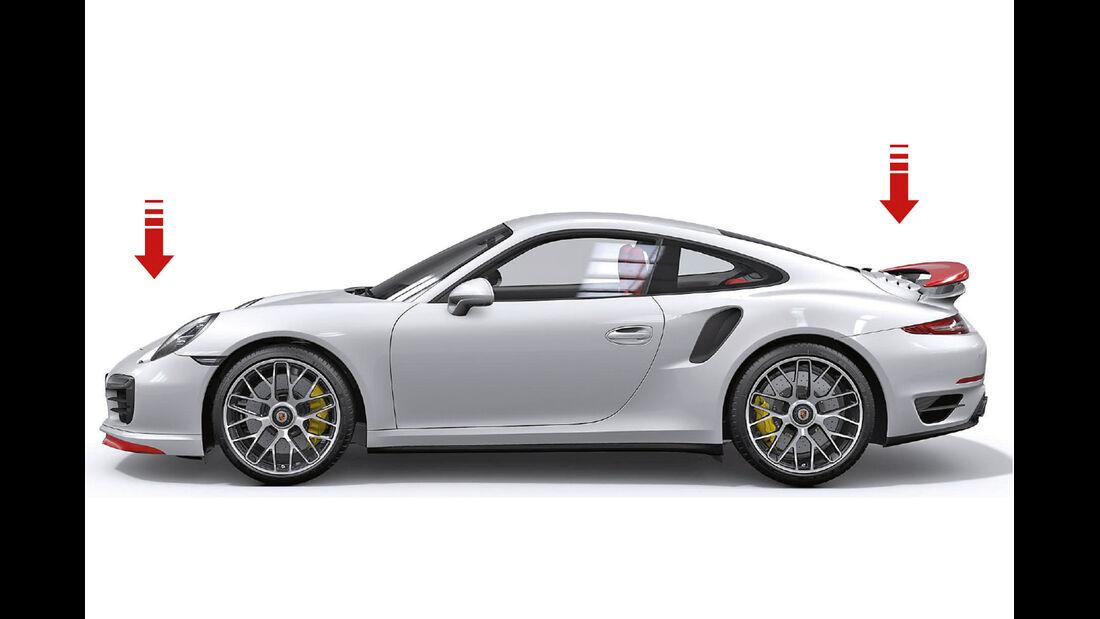 Porsche 911, Performance-Stellung