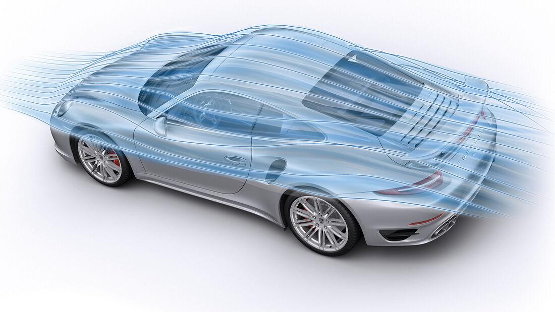Porsche 911, Strömung, Aerodynamik