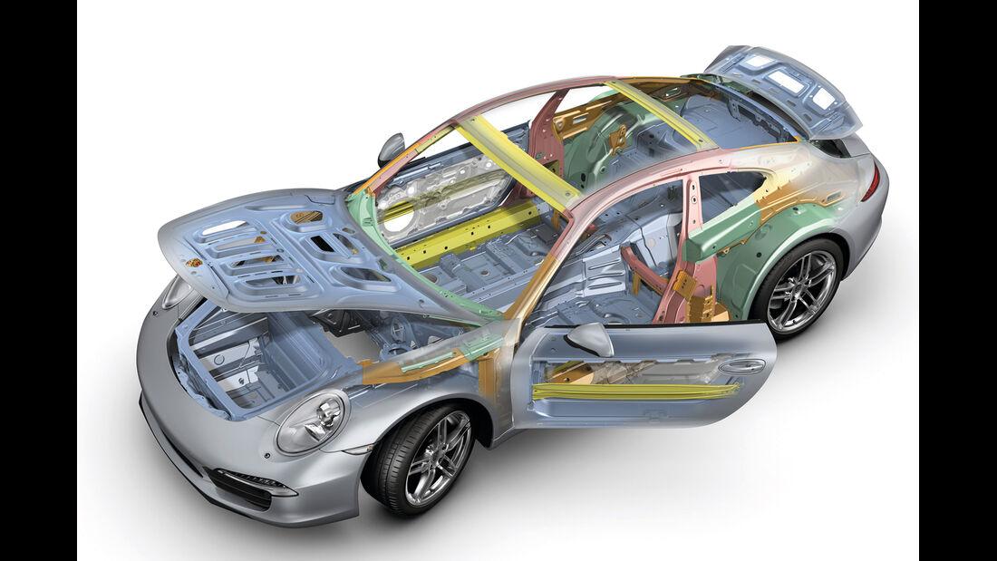 Porsche 911, Studie