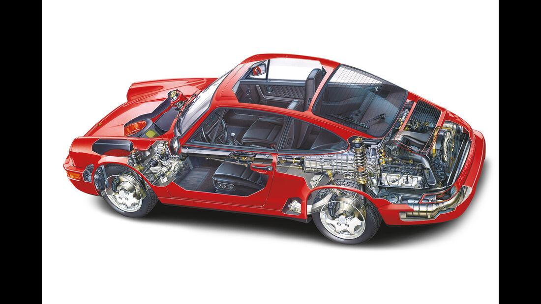 Porsche 911, TYP 964, Durchsicht