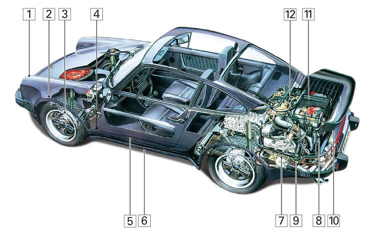 Porsche 911 Turbo 3.3, Igelbild, Schwachstellen