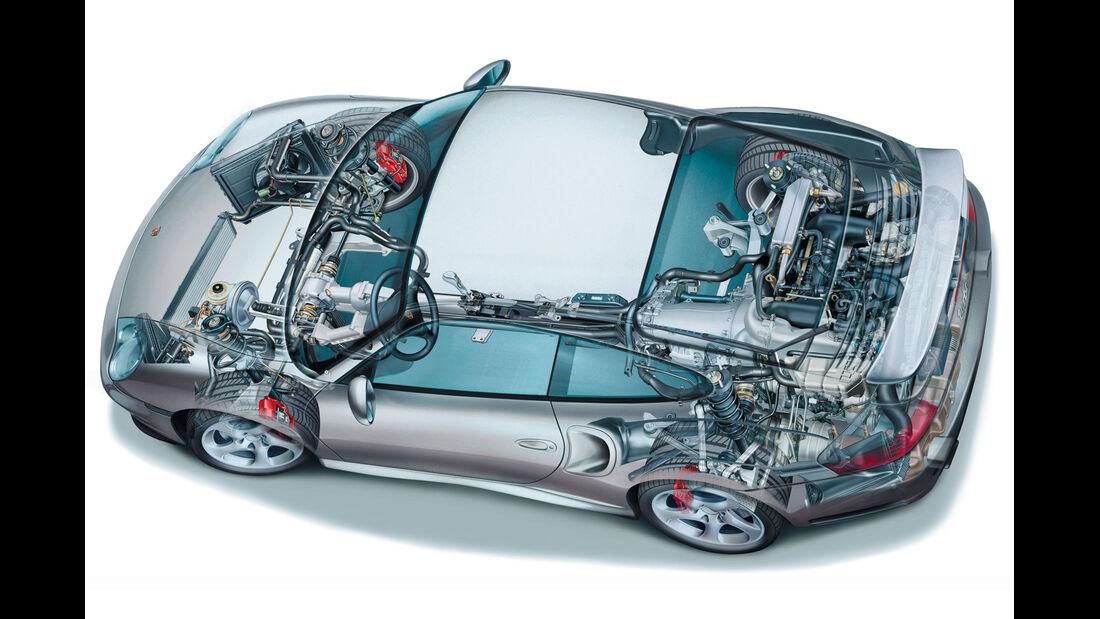 Porsche 911 Turbo S, Durchsicht