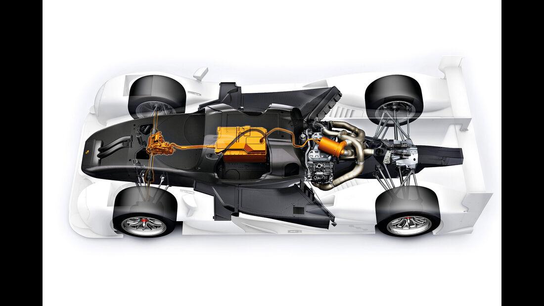 Porsche 919 Technik