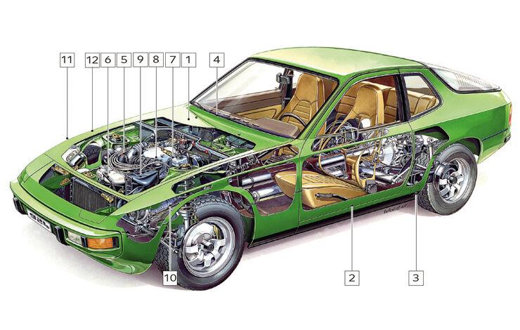 Porsche 924, Schwachstellen