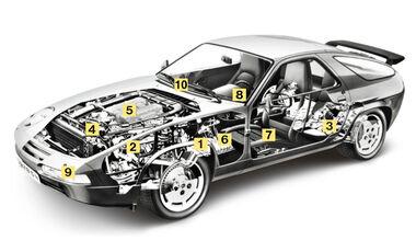 Porsche 928, S, S4, GT, GTS, Schwachstellen, Kaufberatung