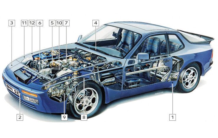 Porsche 944, Schwachstellen