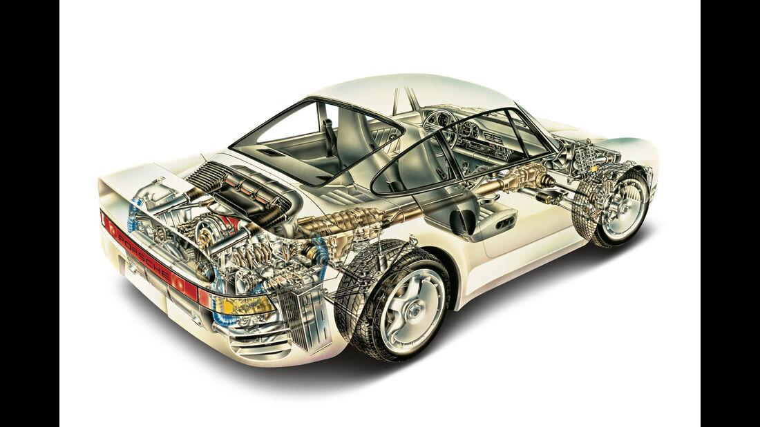 Porsche 959, Durchsicht
