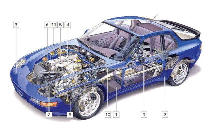 Porsche 968, Schwachstellen
