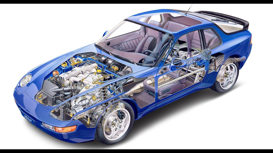 Porsche 968 freigestellt Schnittzeichnung