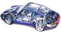 Porsche 993 Targa, Seitenansicht