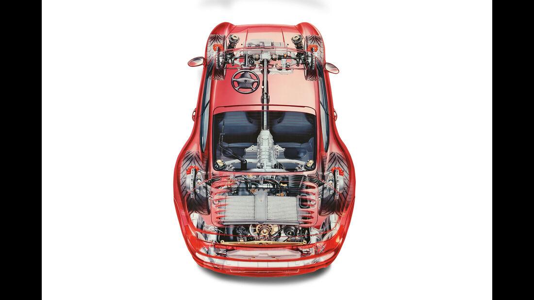 Porsche 993 Turbo, Durchsicht