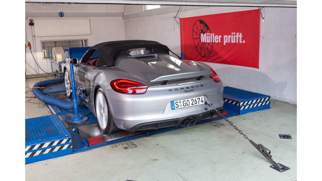 Porsche Boxster Spyder, Prüfstand