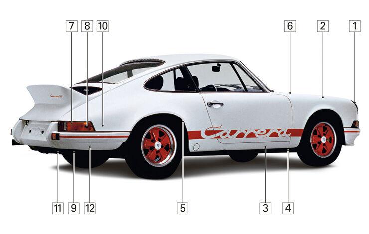 Porsche Carrera RS 2.7, Schwachpunkte, Igelbild