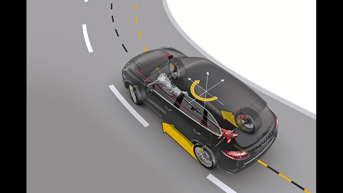 Porsche Cayenne GTS, Grafik