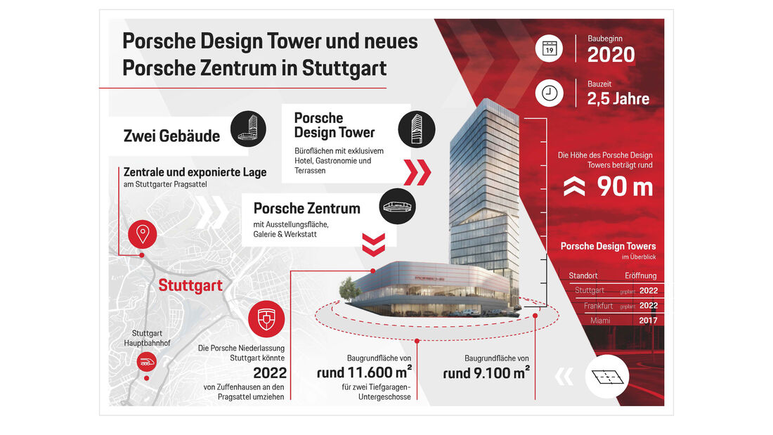 Porsche Design-Tower Stuttgart