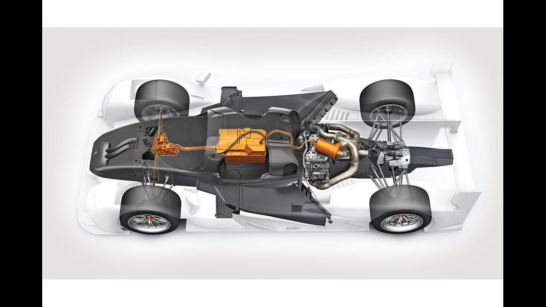 Porsche, Hybrid