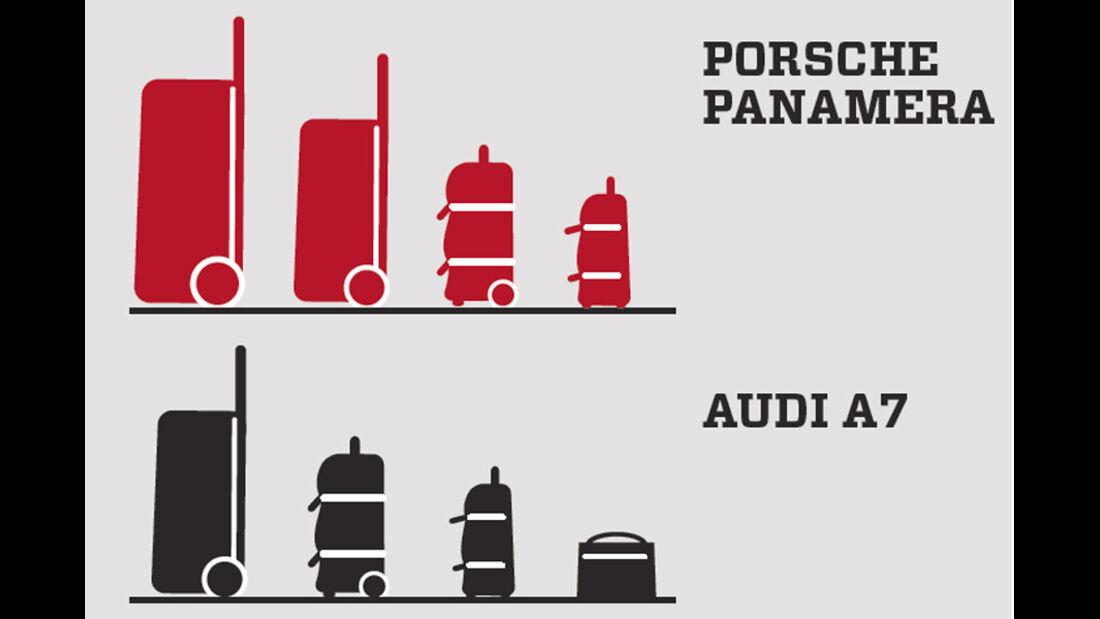 Porsche Panamera Diesel, Ladevolumen