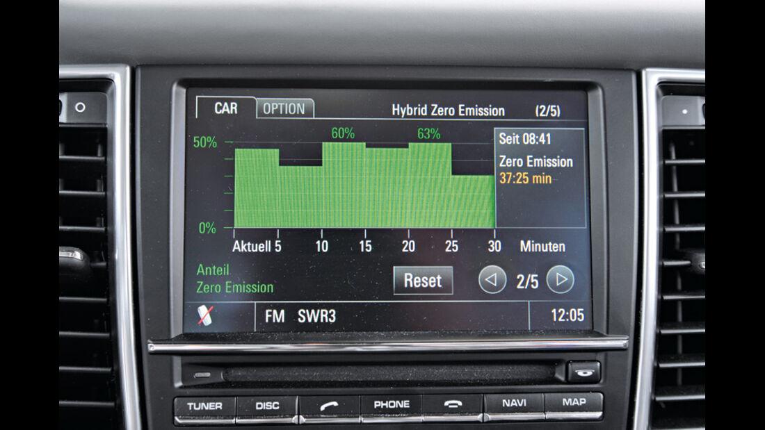 Porsche Panamera S Hybrid, Anzeige, ohne Emission
