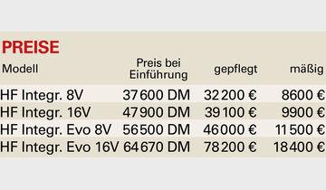 Preistabelle Lancia Delta HF Integrale
