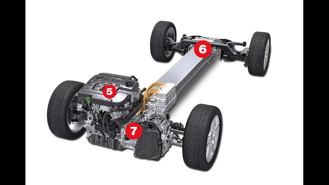 Querbaukasten, Plug-in-Hybrid plus Allrad