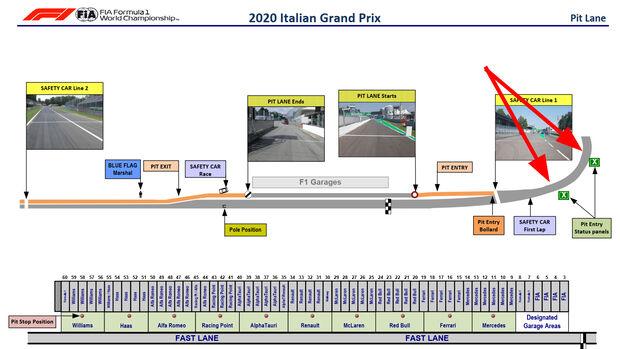 Race Notes - GP Italien 2020